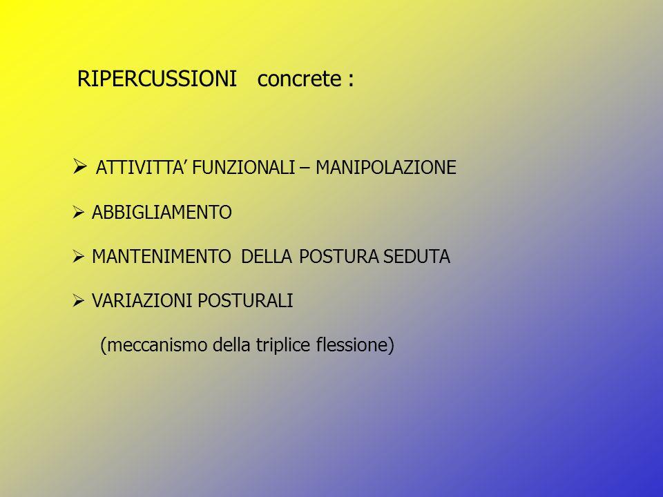 RIPERCUSSIONI concrete :