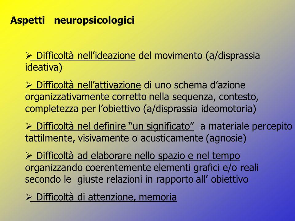 Aspetti neuropsicologici