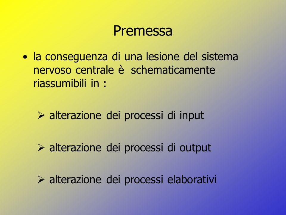 Premessa la conseguenza di una lesione del sistema nervoso centrale è schematicamente riassumibili in :