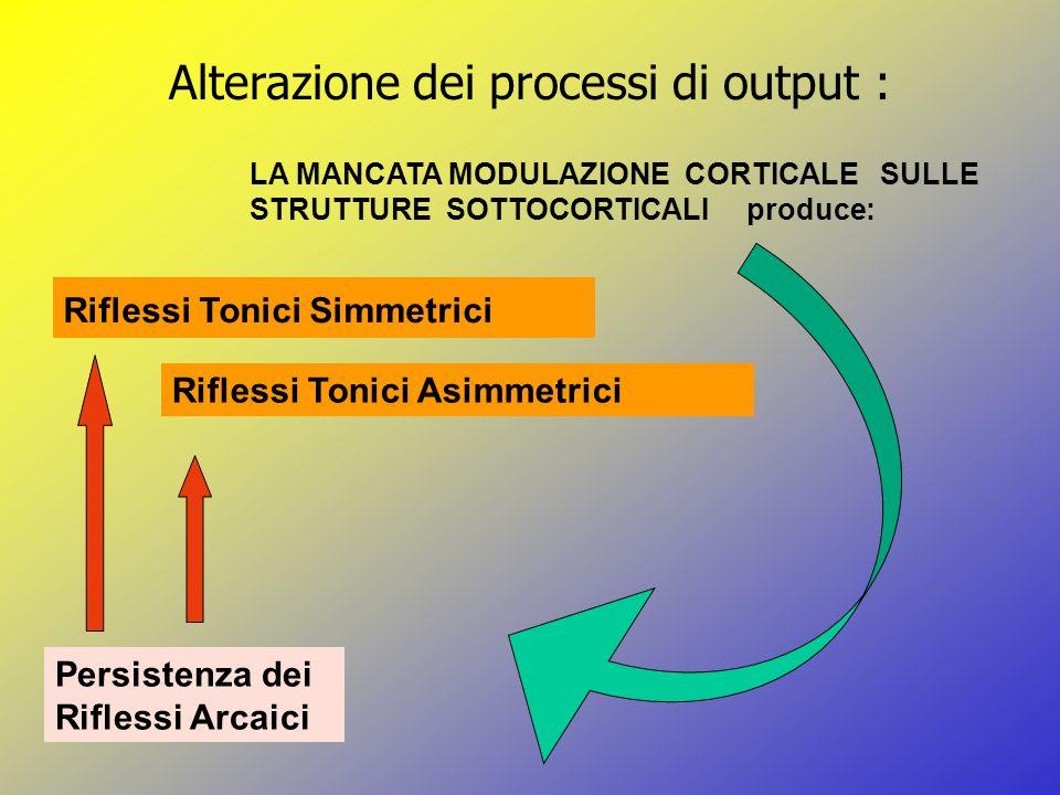 Alterazione dei processi di output :