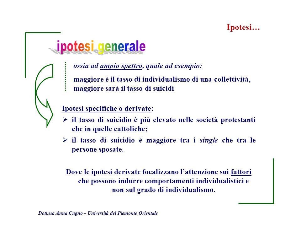 ipotesi generale Ipotesi… ossia ad ampio spettro, quale ad esempio:
