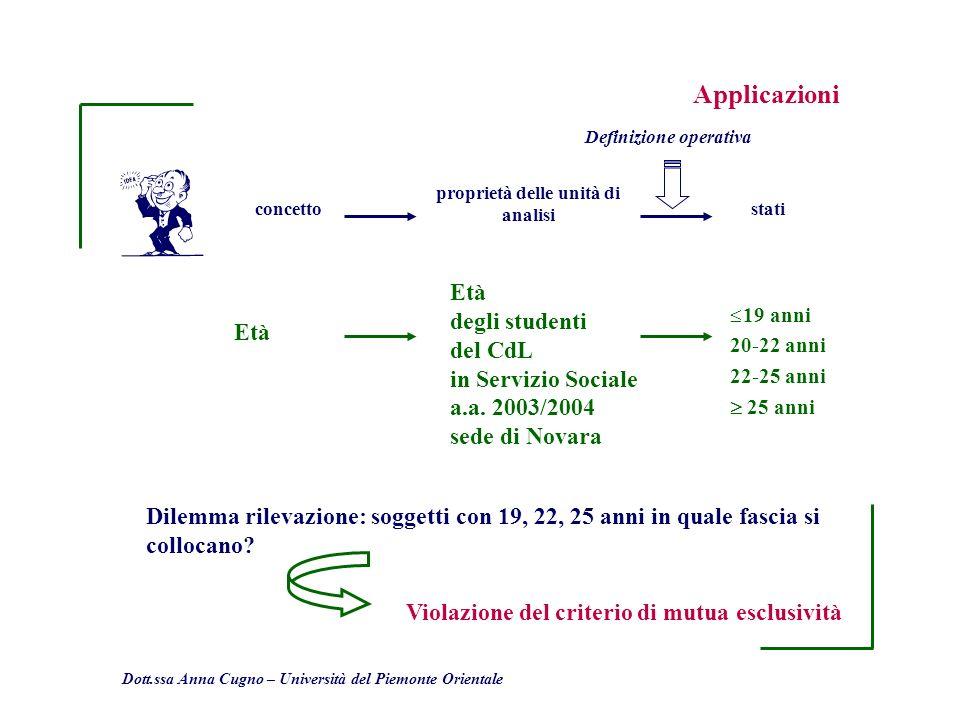 Definizione operativa proprietà delle unità di analisi
