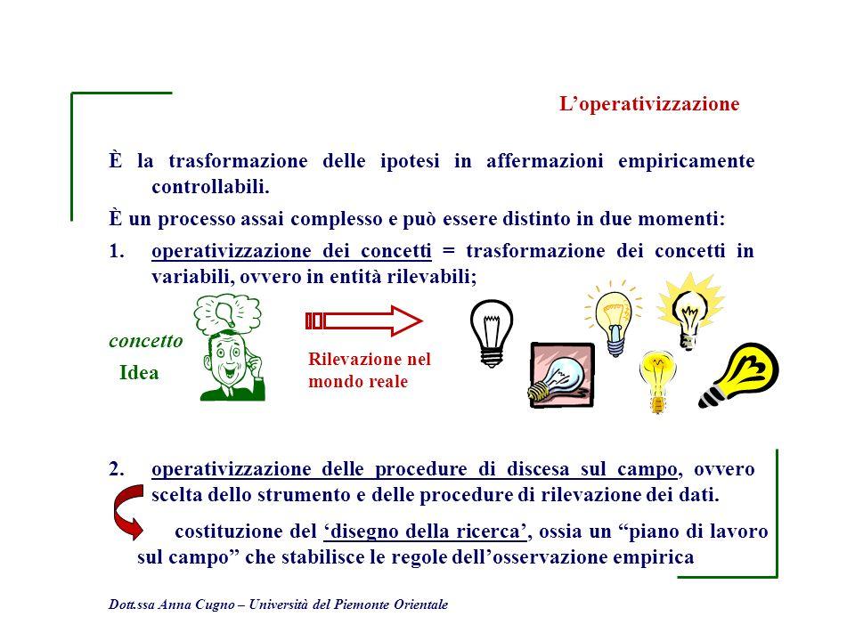 L'operativizzazione È la trasformazione delle ipotesi in affermazioni empiricamente controllabili.