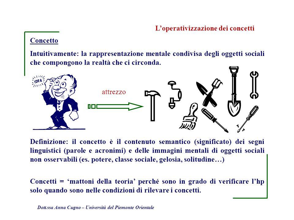 L'operativizzazione dei concetti Concetto