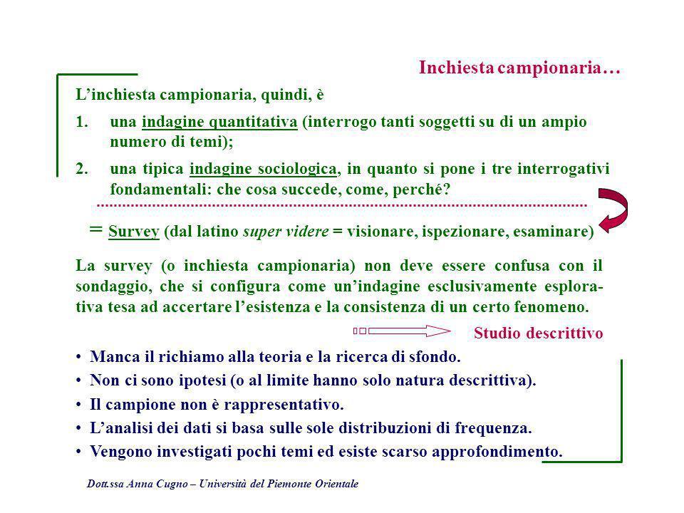 = Survey (dal latino super videre = visionare, ispezionare, esaminare)