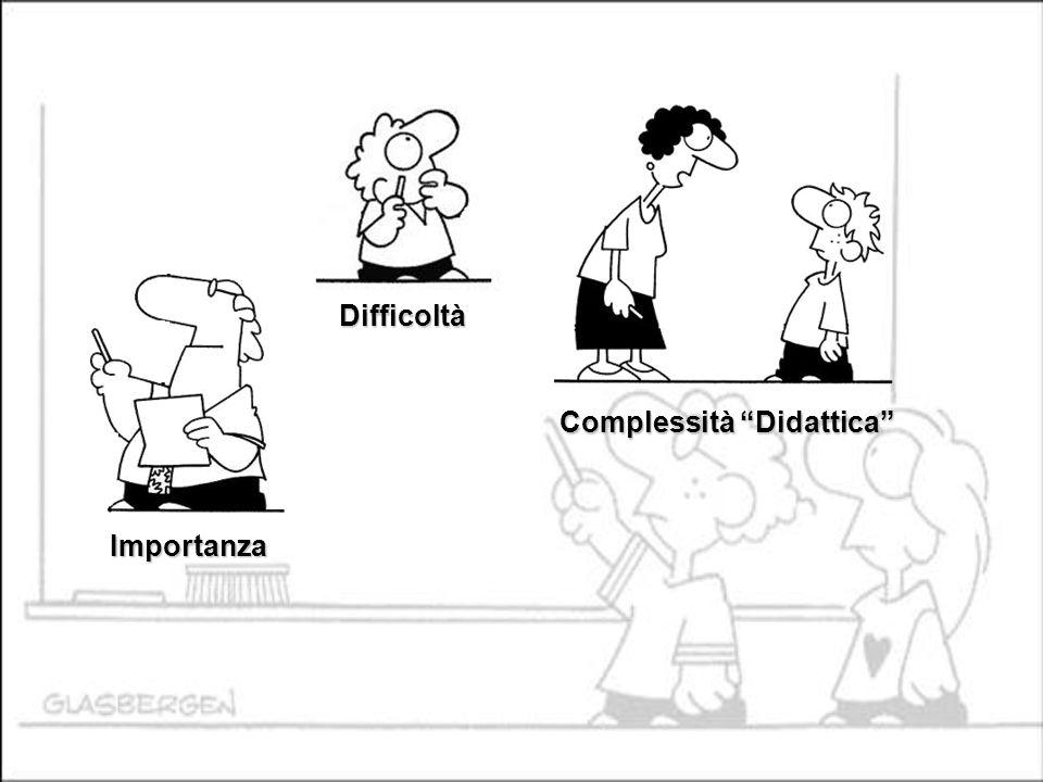 Complessità Didattica