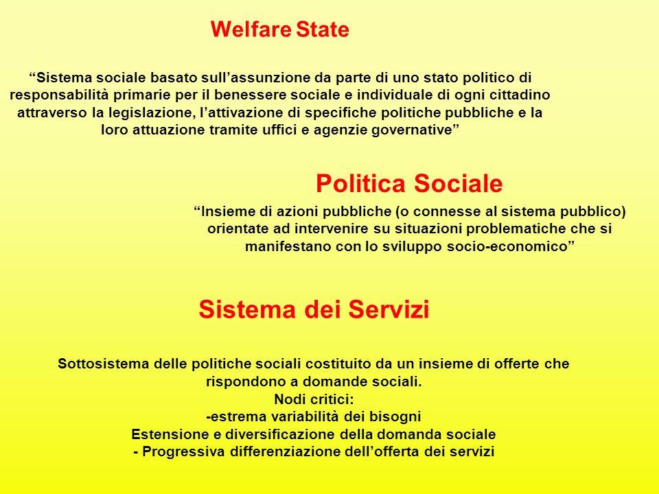 Welfare State Sistema sociale basato sull'assunzione da parte di uno stato politico di responsabilità primarie per il benessere sociale e individuale di ogni cittadino attraverso la legislazione, l'attivazione di specifiche politiche pubbliche e la loro attuazione tramite uffici e agenzie governative