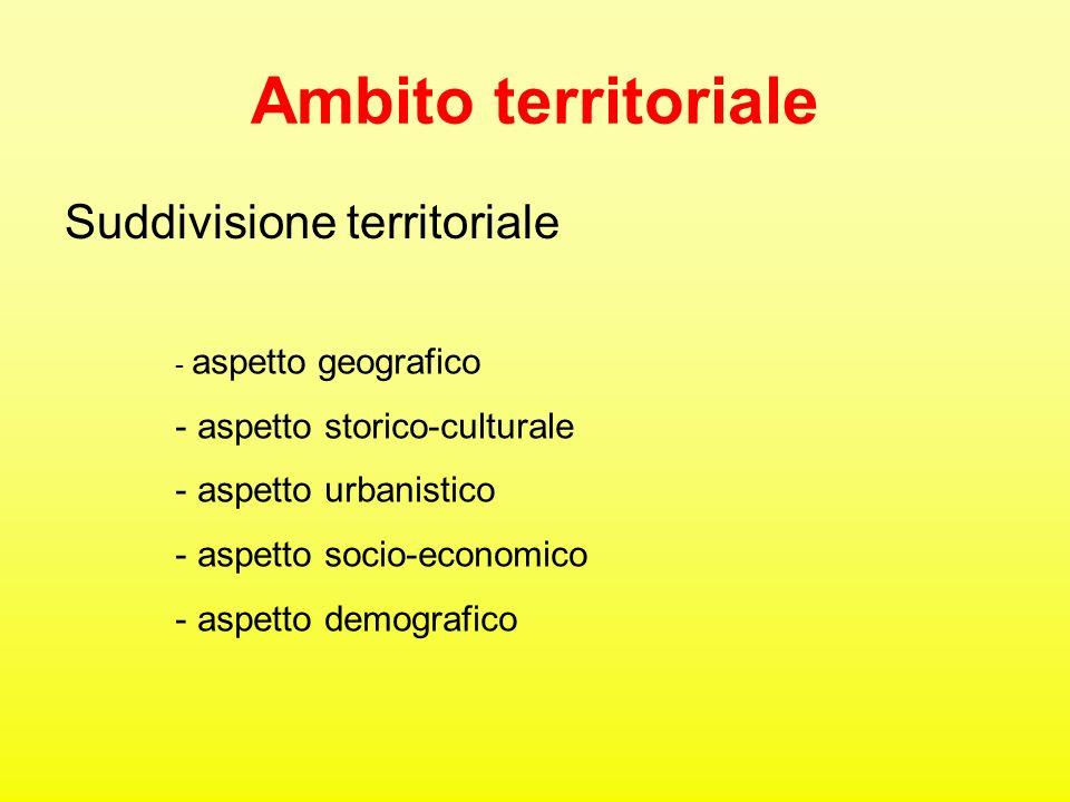 Ambito territoriale Suddivisione territoriale