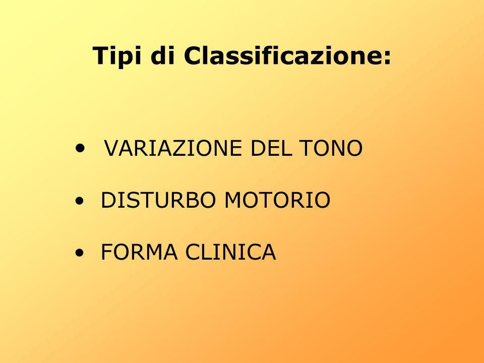 Tipi di Classificazione: