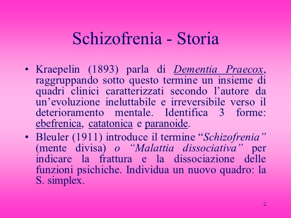 Schizofrenia - Storia