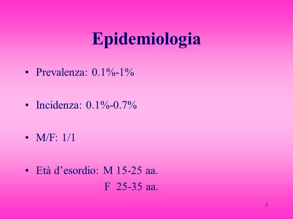 Epidemiologia Prevalenza: 0.1%-1% Incidenza: 0.1%-0.7% M/F: 1/1