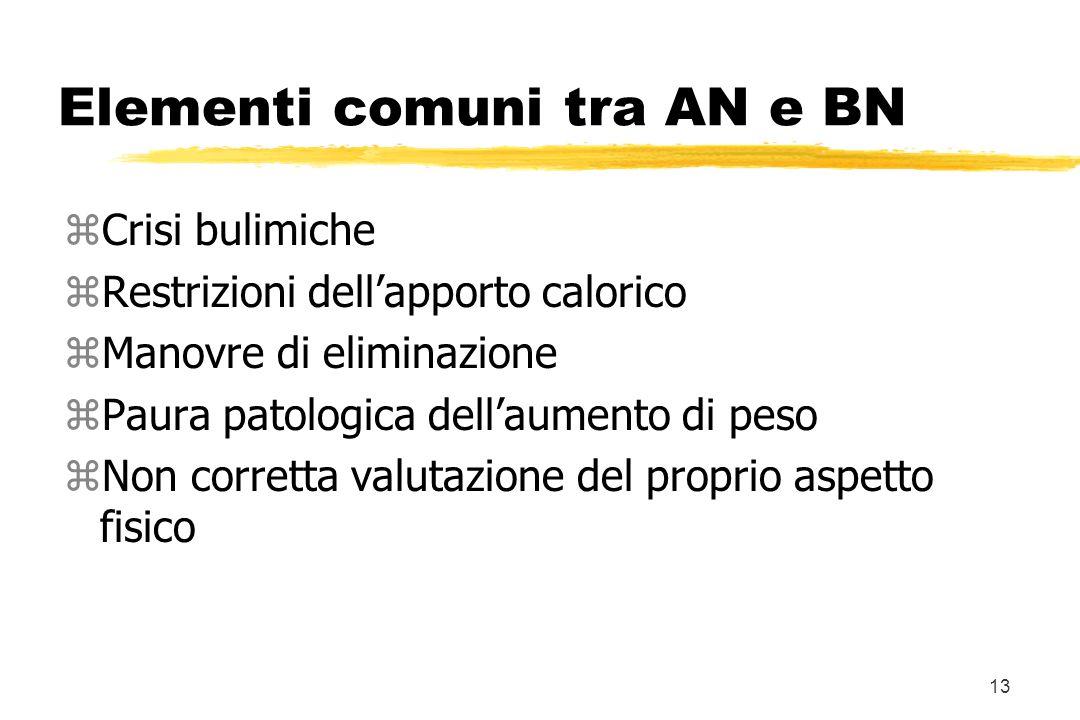 Elementi comuni tra AN e BN