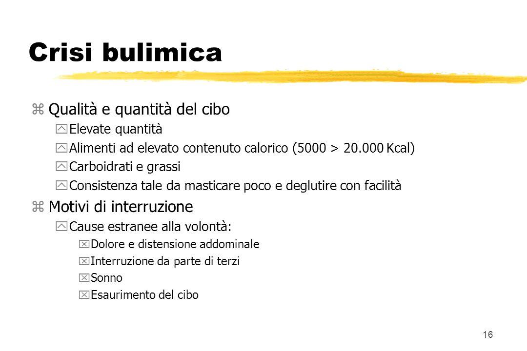 Crisi bulimica Qualità e quantità del cibo Motivi di interruzione