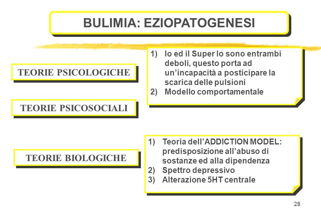 BULIMIA: EZIOPATOGENESI