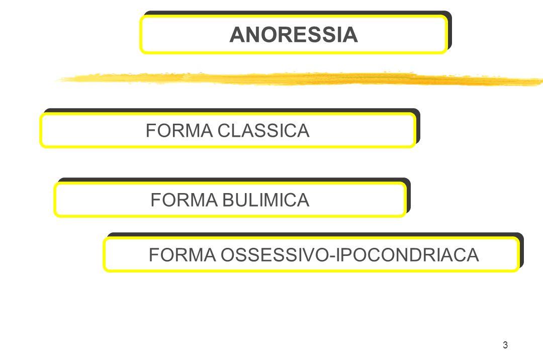 FORMA OSSESSIVO-IPOCONDRIACA