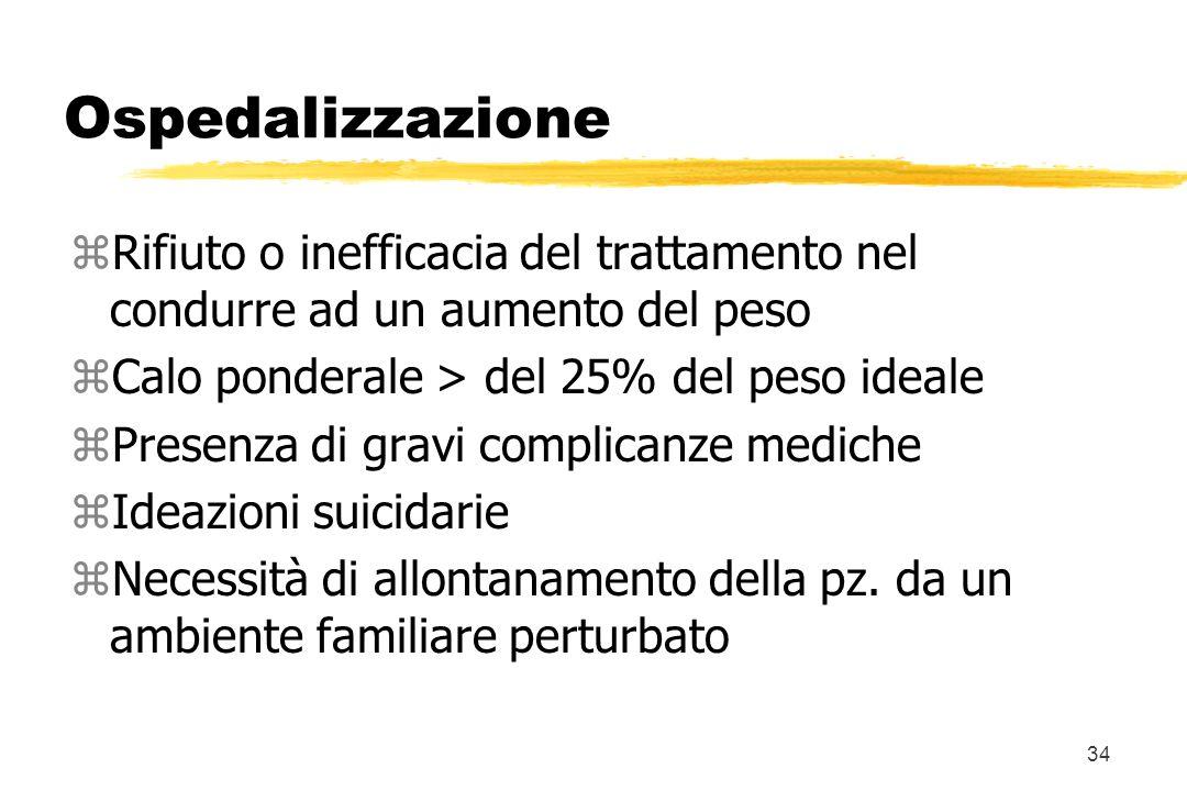 Ospedalizzazione Rifiuto o inefficacia del trattamento nel condurre ad un aumento del peso. Calo ponderale > del 25% del peso ideale.