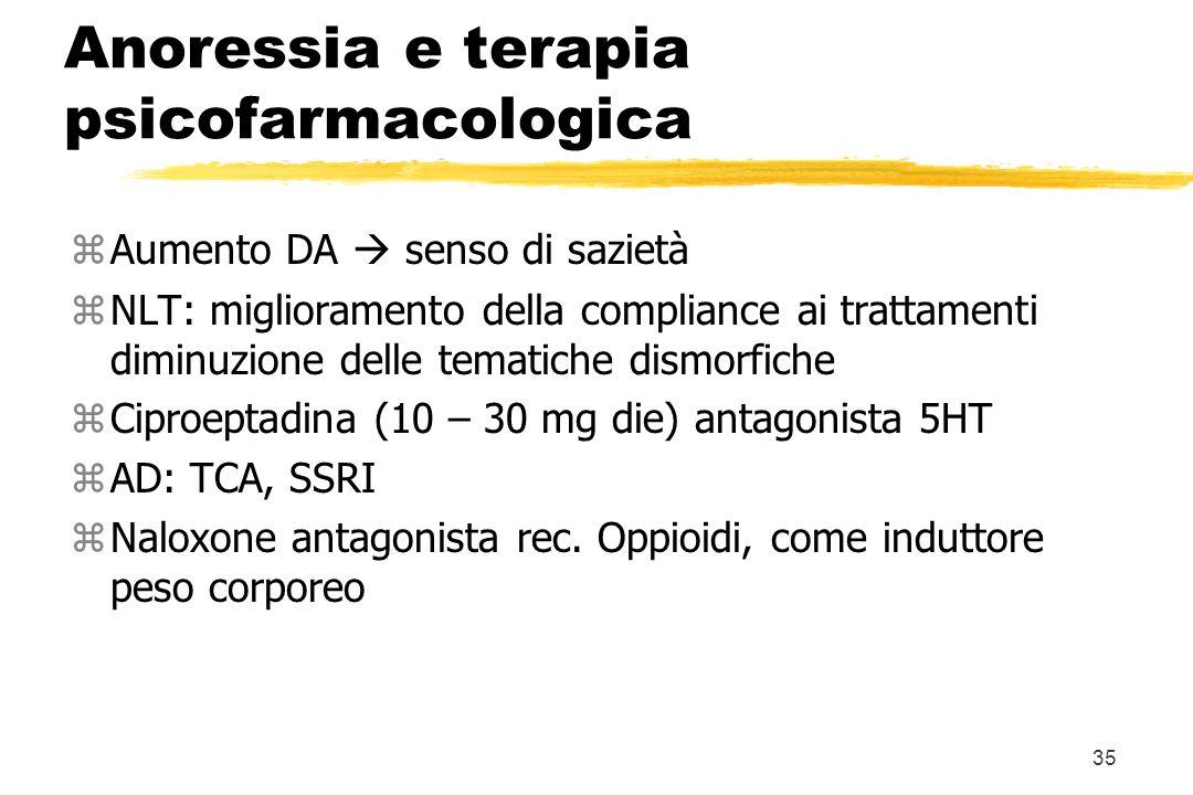 Anoressia e terapia psicofarmacologica