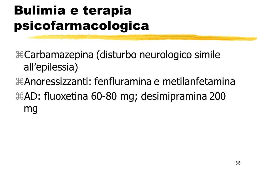 Bulimia e terapia psicofarmacologica
