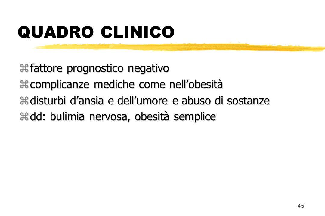QUADRO CLINICO fattore prognostico negativo