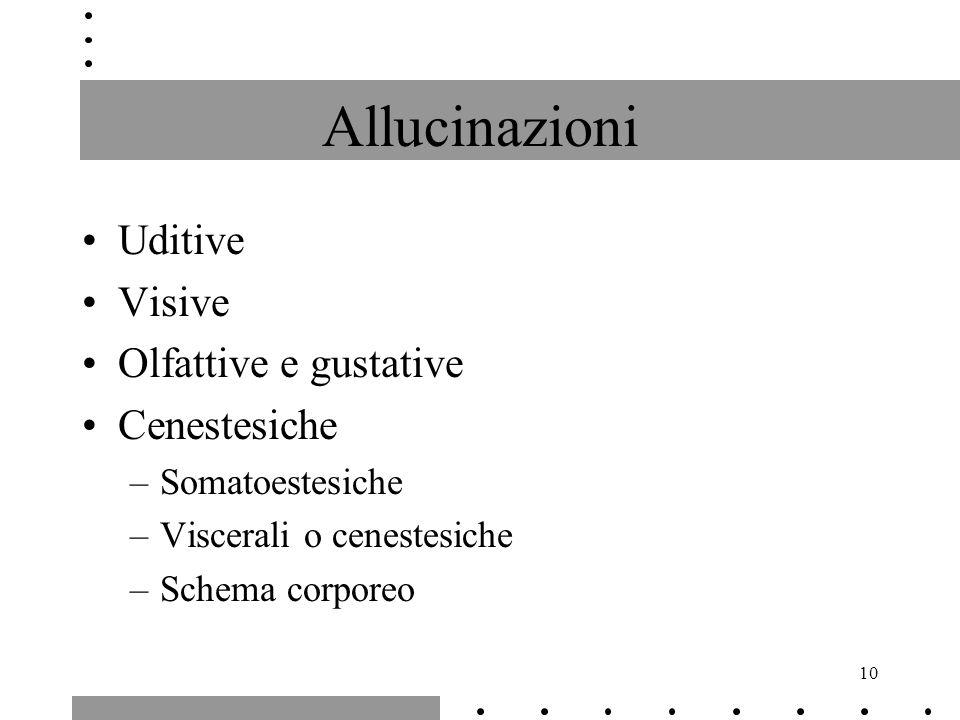 Allucinazioni Uditive Visive Olfattive e gustative Cenestesiche