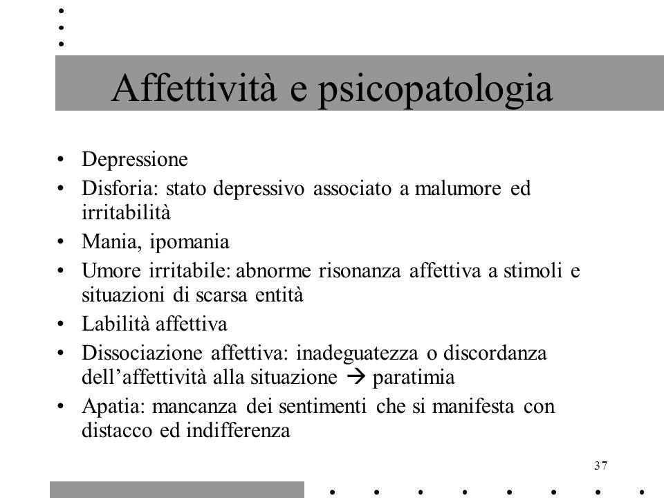 Affettività e psicopatologia