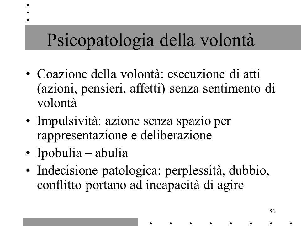 Psicopatologia della volontà