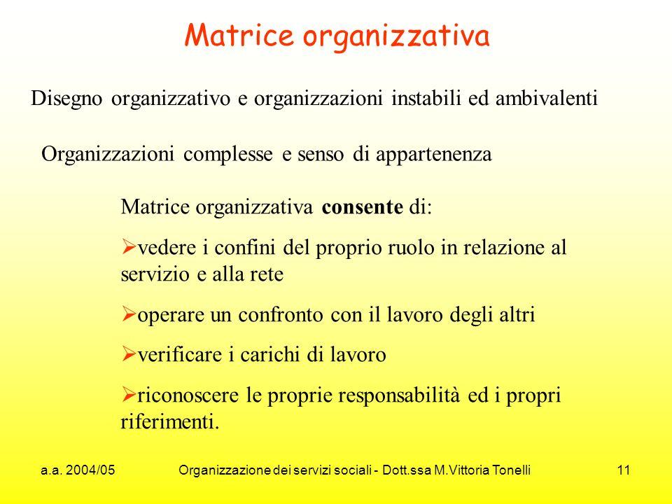 Matrice organizzativa