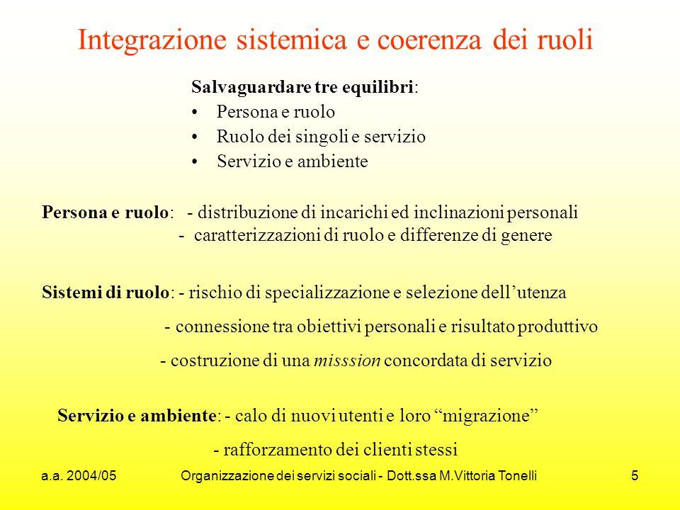 Integrazione sistemica e coerenza dei ruoli