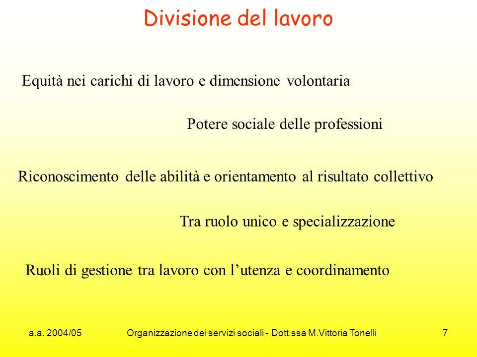 Organizzazione dei servizi sociali - Dott.ssa M.Vittoria Tonelli