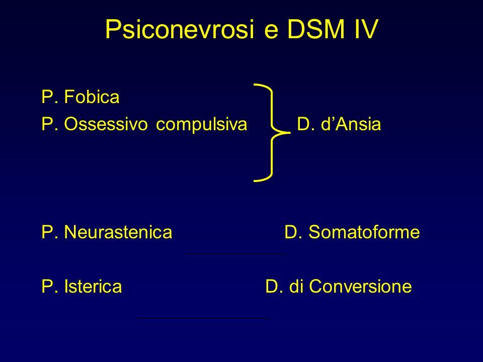 Psiconevrosi e DSM IV P. Fobica P. Ossessivo compulsiva D.