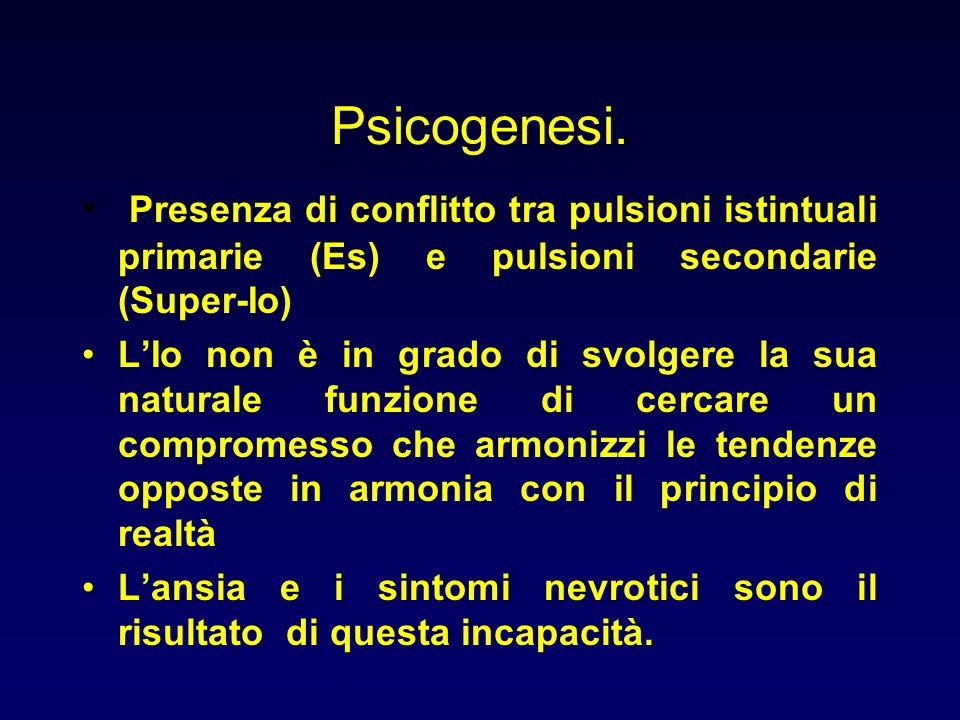 Psicogenesi. Presenza di conflitto tra pulsioni istintuali primarie (Es) e pulsioni secondarie (Super-Io)