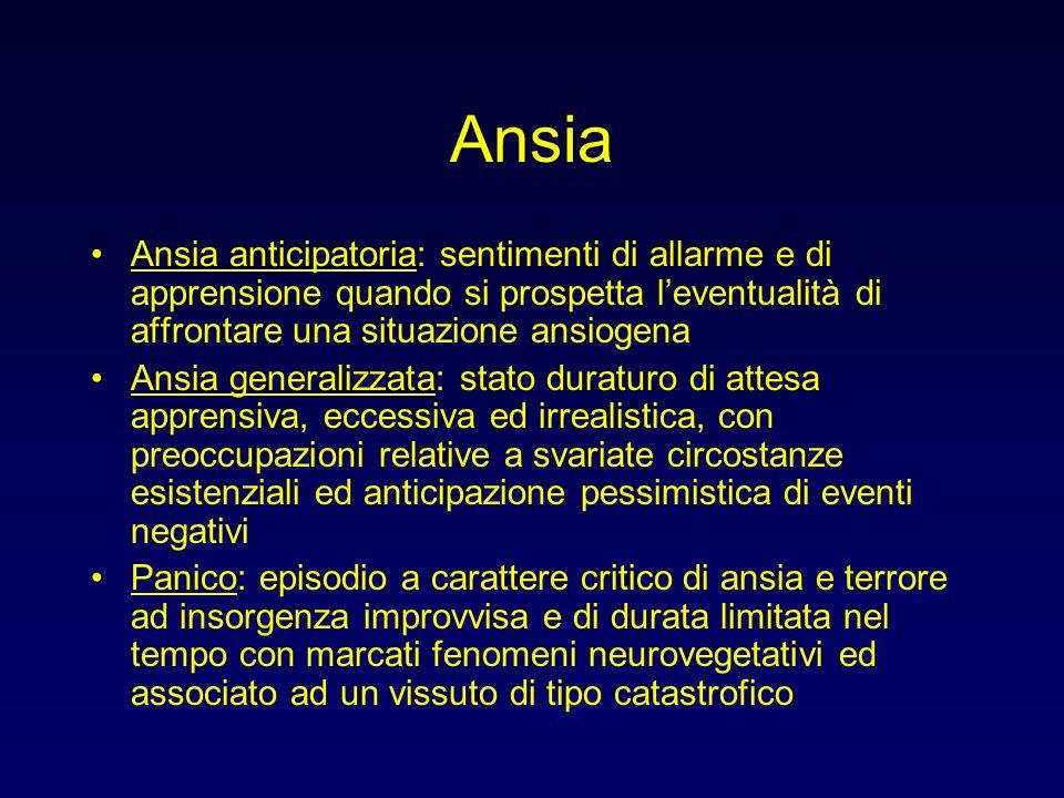 Ansia Ansia anticipatoria: sentimenti di allarme e di apprensione quando si prospetta l'eventualità di affrontare una situazione ansiogena.