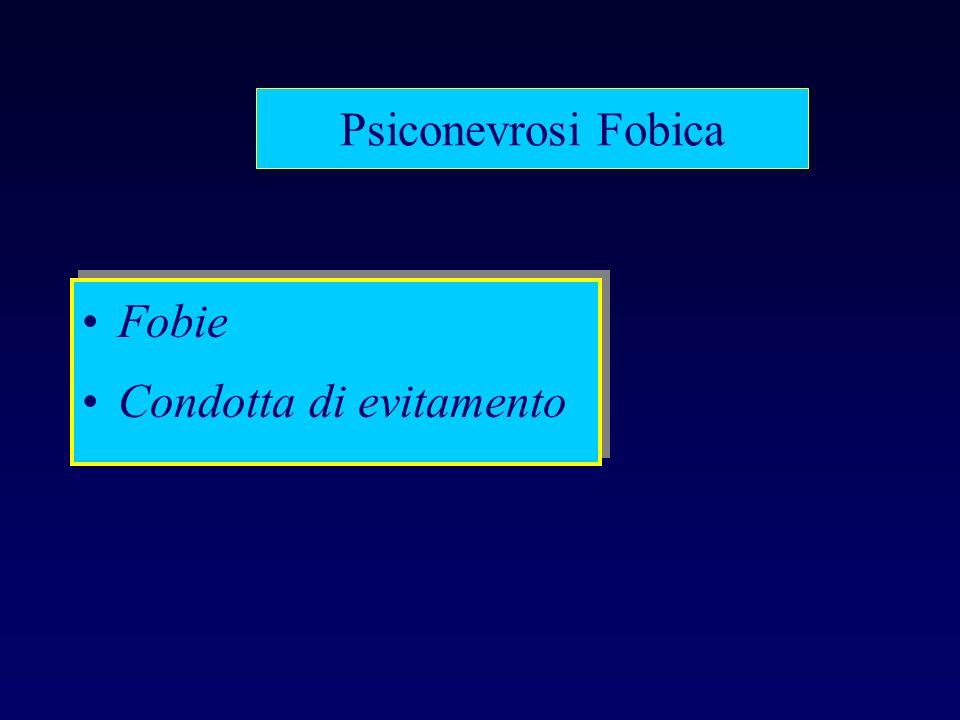 Psiconevrosi Fobica Fobie Condotta di evitamento