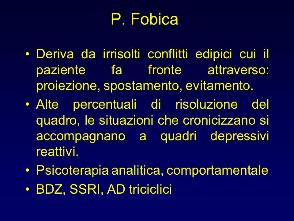 P. Fobica Deriva da irrisolti conflitti edipici cui il paziente fa fronte attraverso: proiezione, spostamento, evitamento.