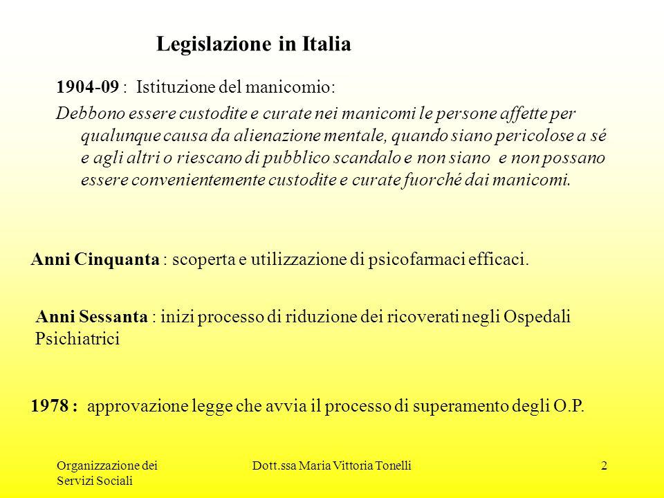 Legislazione in Italia