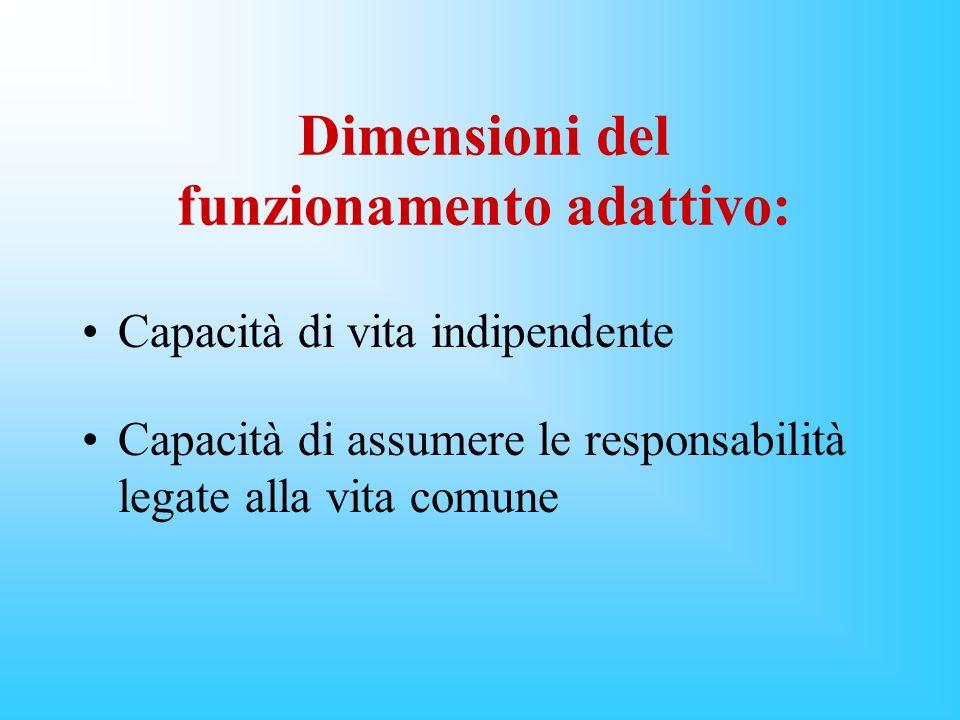 Dimensioni del funzionamento adattivo: