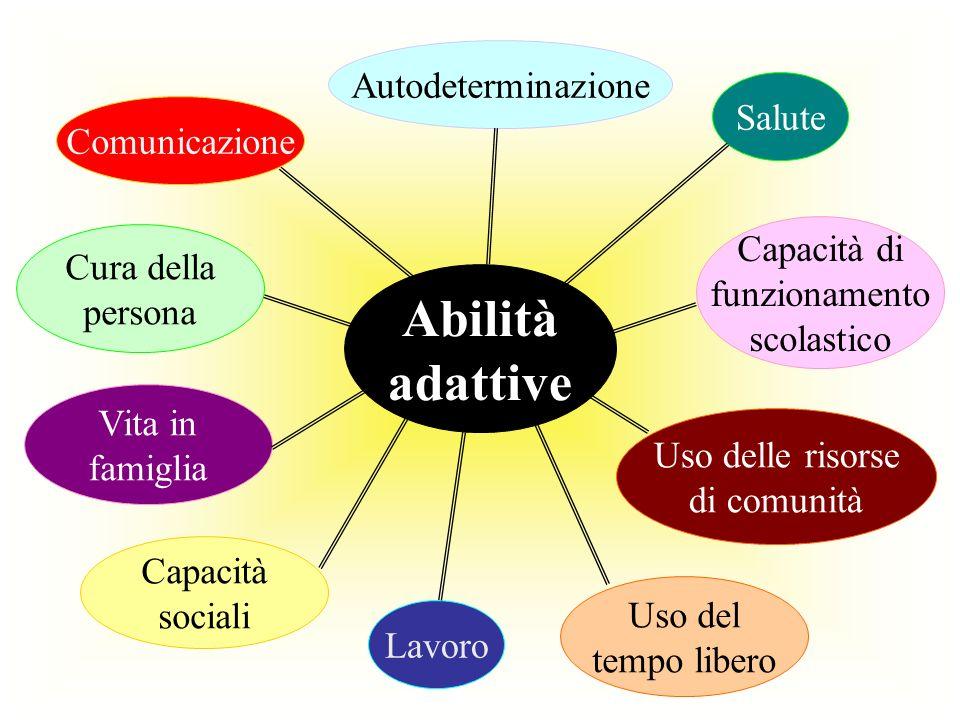 Abilità adattive Autodeterminazione Salute Comunicazione Capacità di