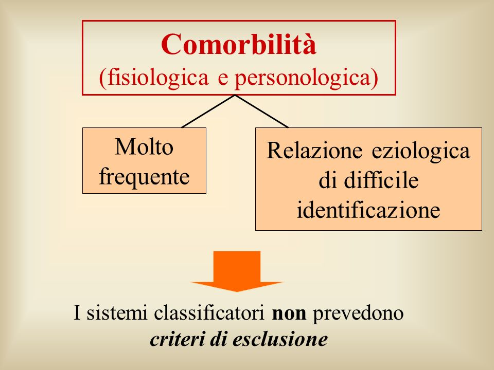 I sistemi classificatori non prevedono criteri di esclusione