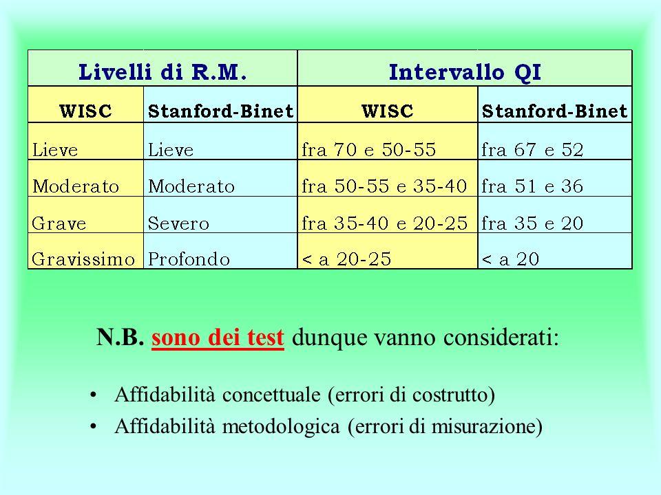 N.B. sono dei test dunque vanno considerati: