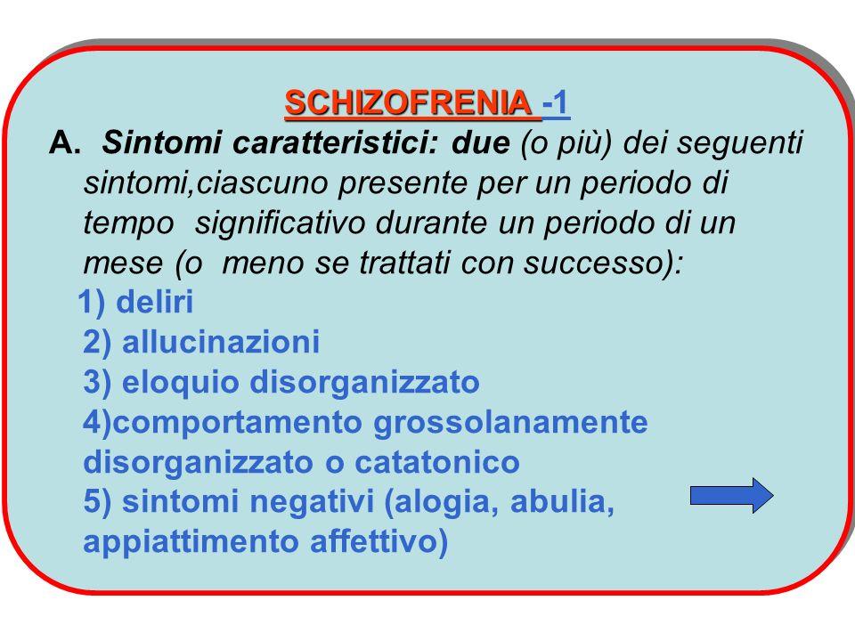 SCHIZOFRENIA -1