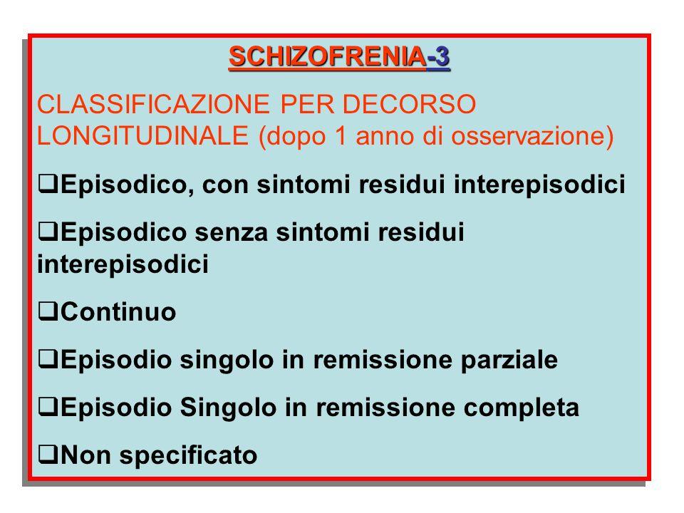 SCHIZOFRENIA-3 CLASSIFICAZIONE PER DECORSO LONGITUDINALE (dopo 1 anno di osservazione) Episodico, con sintomi residui interepisodici.