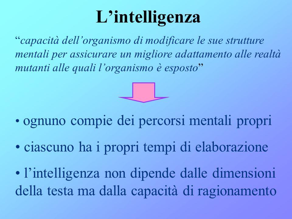 L'intelligenza ciascuno ha i propri tempi di elaborazione