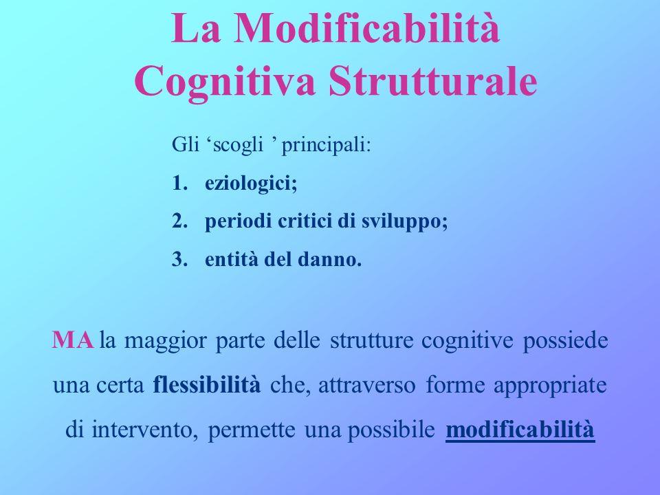La Modificabilità Cognitiva Strutturale