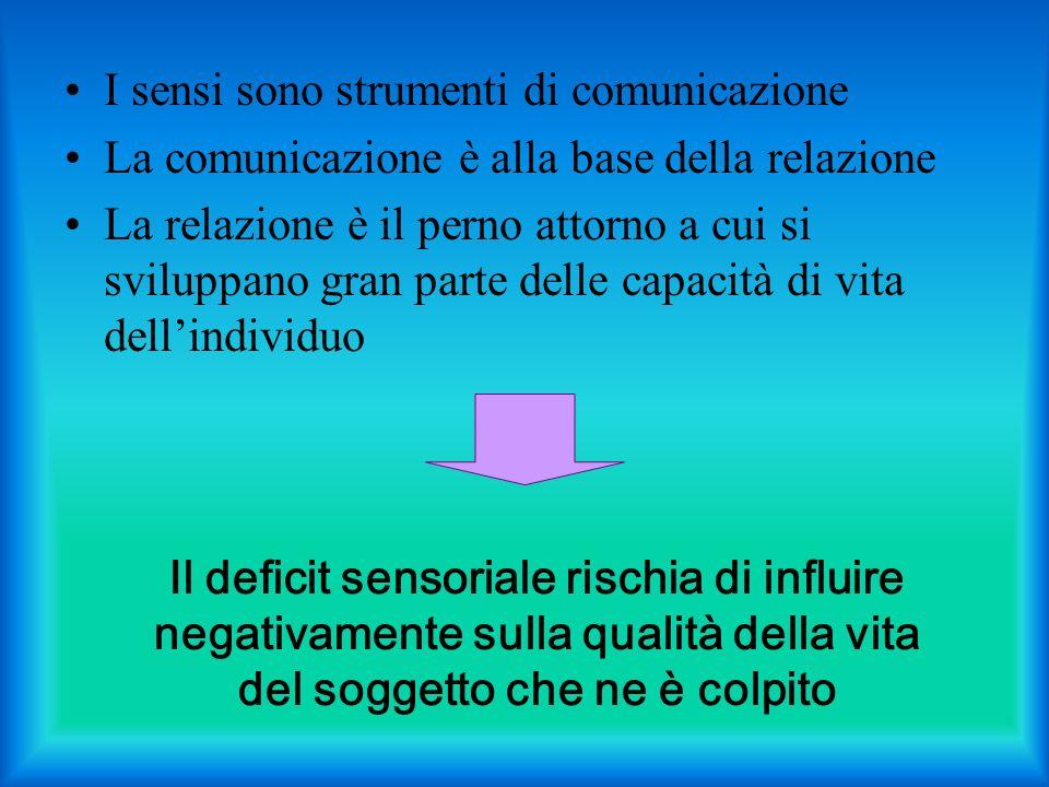 I sensi sono strumenti di comunicazione