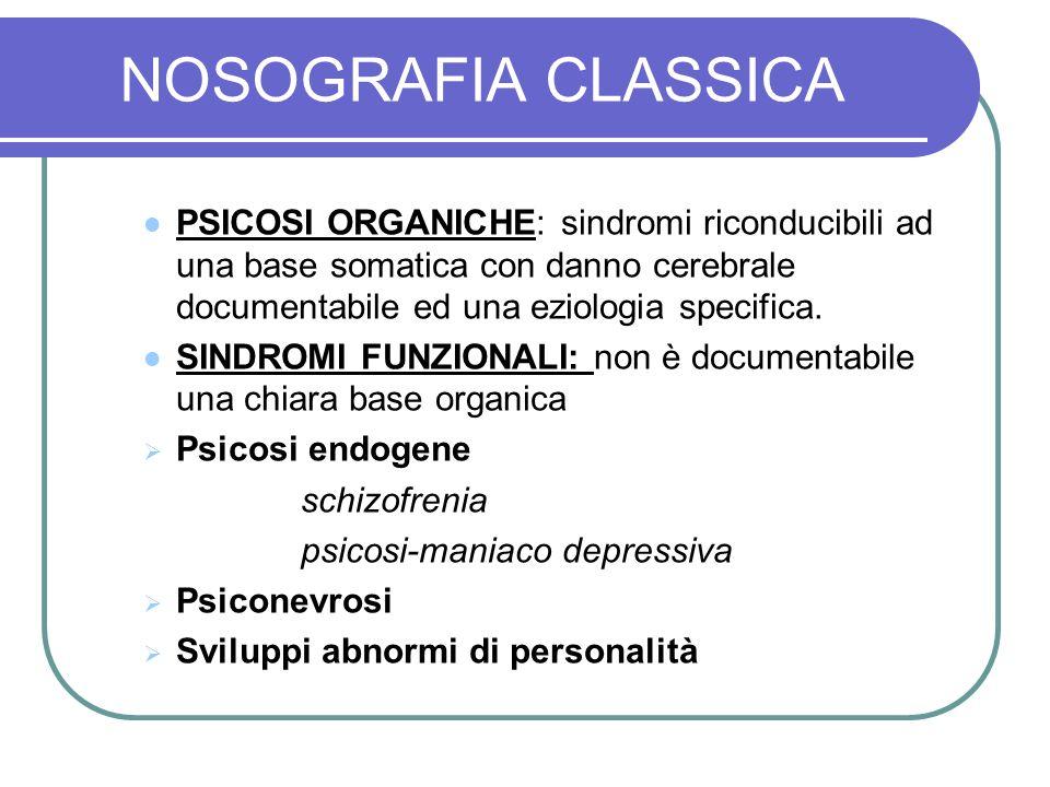 NOSOGRAFIA CLASSICA PSICOSI ORGANICHE: sindromi riconducibili ad una base somatica con danno cerebrale documentabile ed una eziologia specifica.