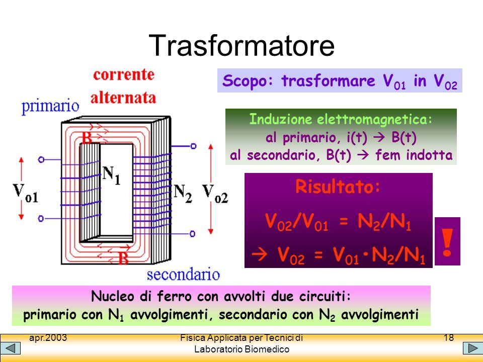 ! Trasformatore Risultato: V02/V01 = N2/N1  V02 = V01•N2/N1