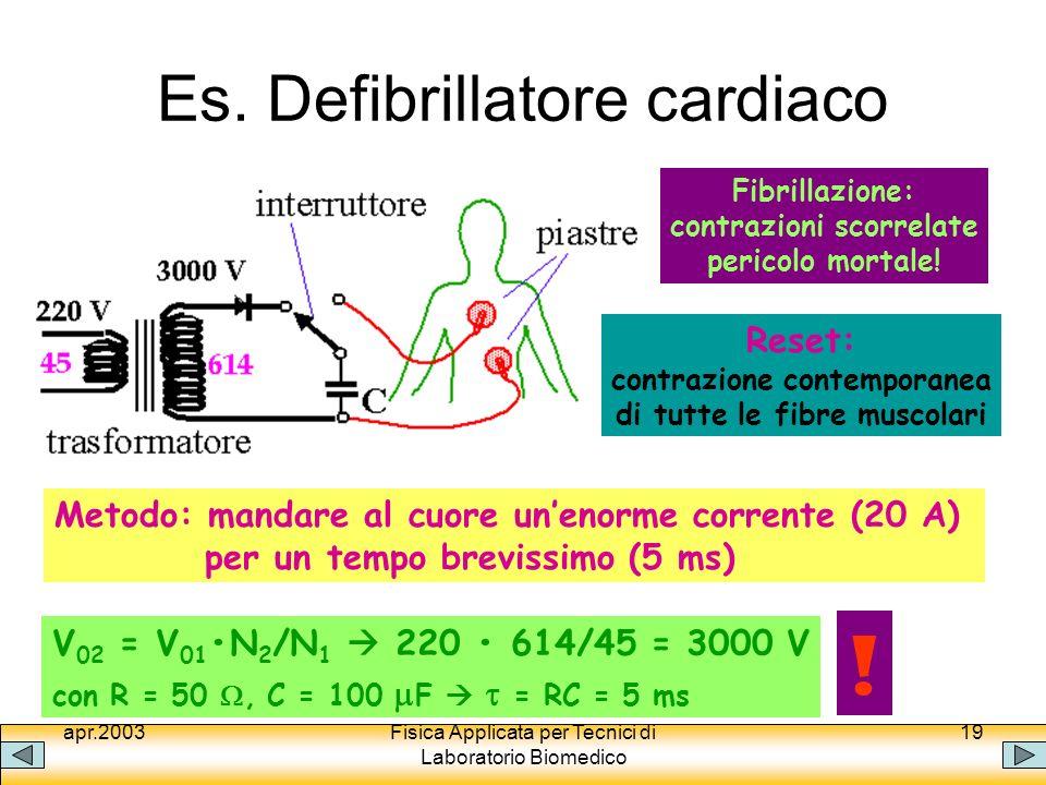 Es. Defibrillatore cardiaco