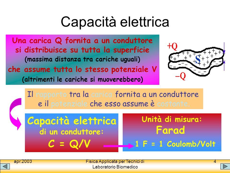 Capacità elettrica Capacità elettrica Farad C = Q/V