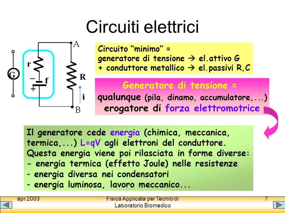 Circuiti elettrici Generatore di tensione =
