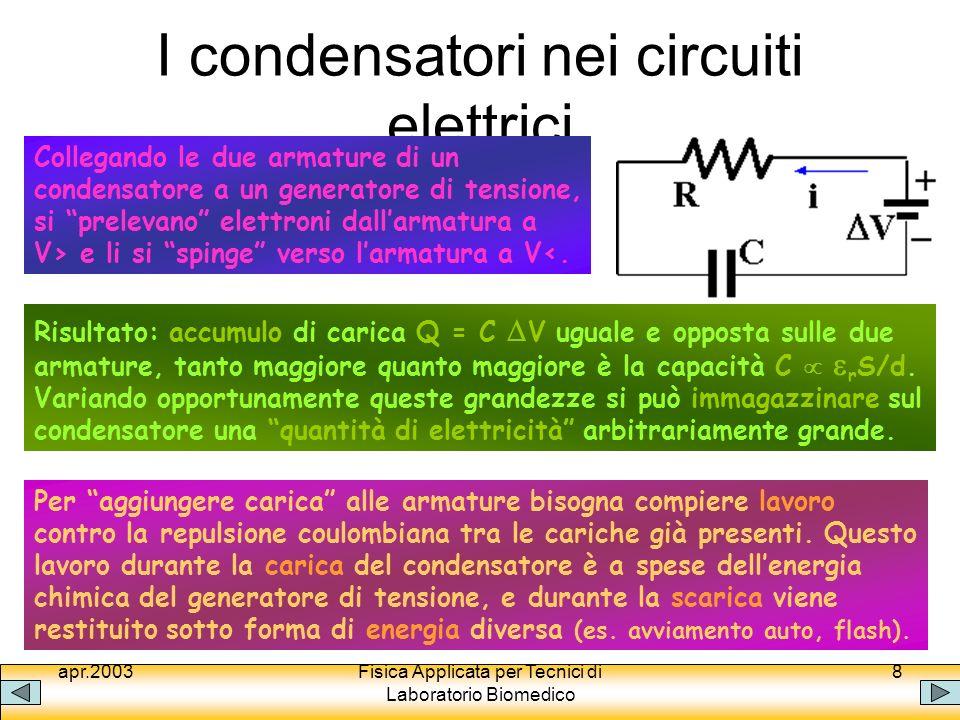 I condensatori nei circuiti elettrici